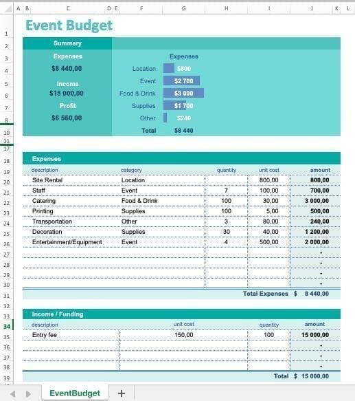 How To Create An Event Budget In Excel In Under 10 Minutes Billetto Blog